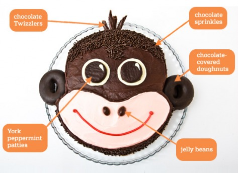 monkey birthday cake template - monkey birthday cake design birds of eden free flight
